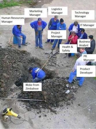 Municipal Council Pot Hole Repair Procedure