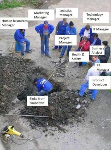 Municipal Council Pot Hole Repair Procedure